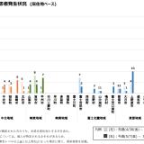 山梨県新型コロナウィルスモニタリング週報(5/14現在)